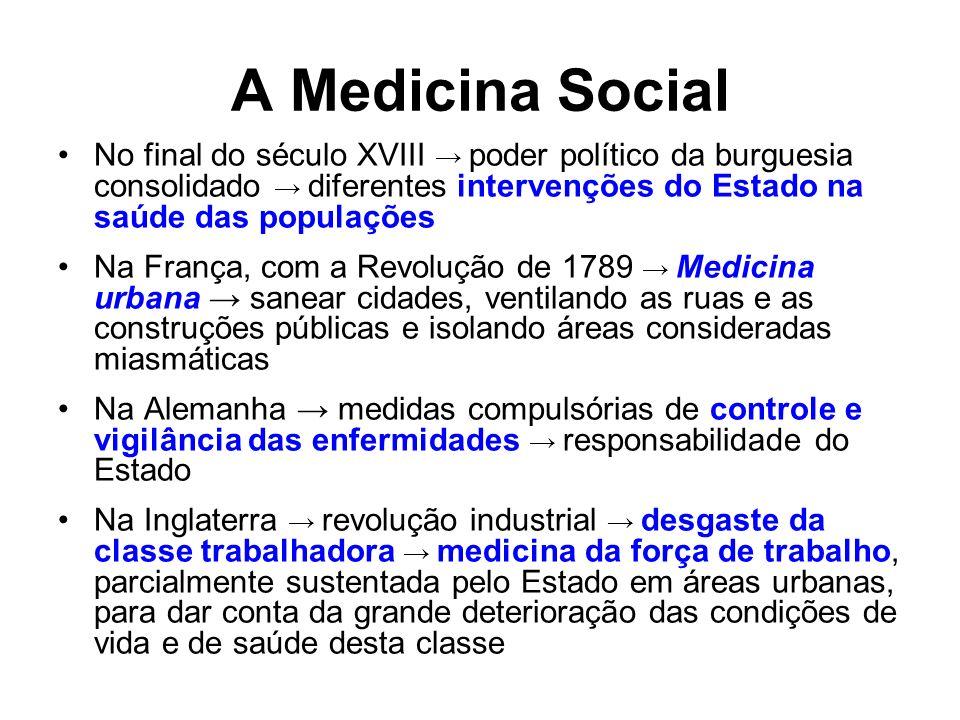 A Medicina Social No final do século XVIII poder político da burguesia consolidado diferentes intervenções do Estado na saúde das populações Na França