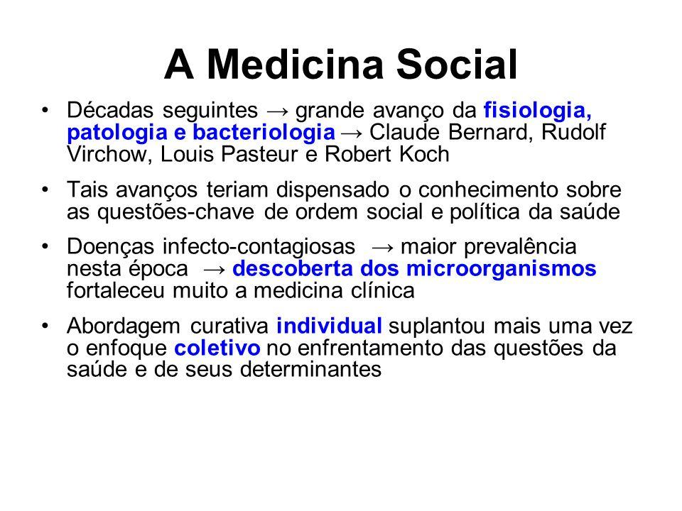 A Medicina Social Décadas seguintes grande avanço da fisiologia, patologia e bacteriologia Claude Bernard, Rudolf Virchow, Louis Pasteur e Robert Koch