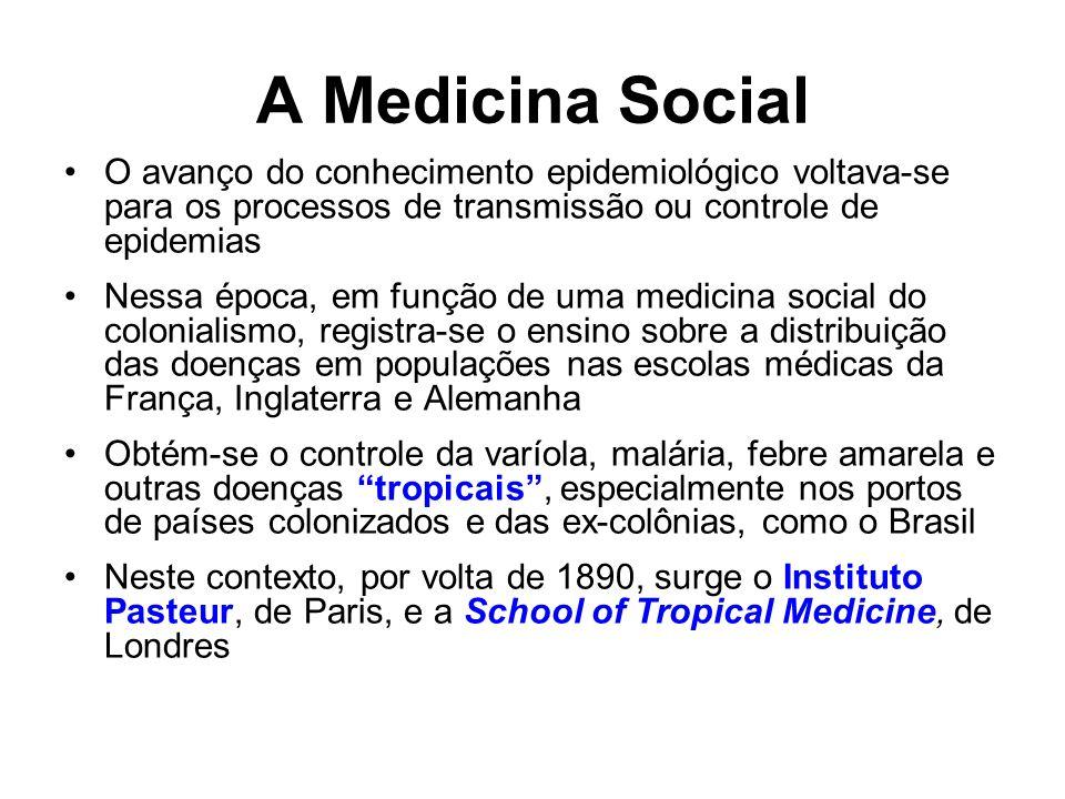 A Medicina Social O avanço do conhecimento epidemiológico voltava-se para os processos de transmissão ou controle de epidemias Nessa época, em função