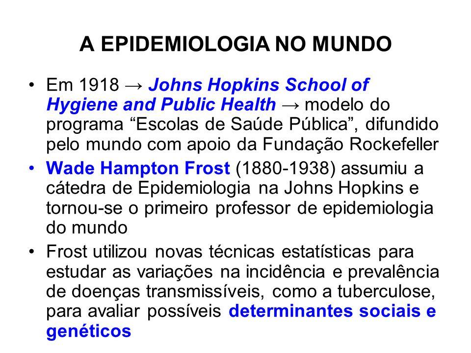 A EPIDEMIOLOGIA NO MUNDO Em 1918 Johns Hopkins School of Hygiene and Public Health modelo do programa Escolas de Saúde Pública, difundido pelo mundo c