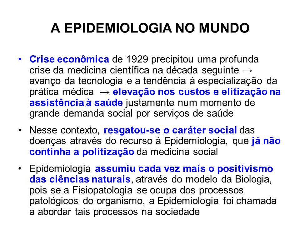 A EPIDEMIOLOGIA NO MUNDO Crise econômica de 1929 precipitou uma profunda crise da medicina científica na década seguinte avanço da tecnologia e a tend