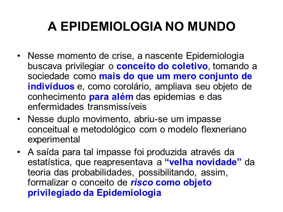A EPIDEMIOLOGIA NO MUNDO Nesse momento de crise, a nascente Epidemiologia buscava privilegiar o conceito do coletivo, tomando a sociedade como mais do