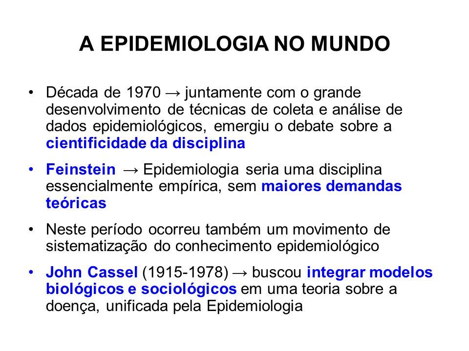 A EPIDEMIOLOGIA NO MUNDO Década de 1970 juntamente com o grande desenvolvimento de técnicas de coleta e análise de dados epidemiológicos, emergiu o de