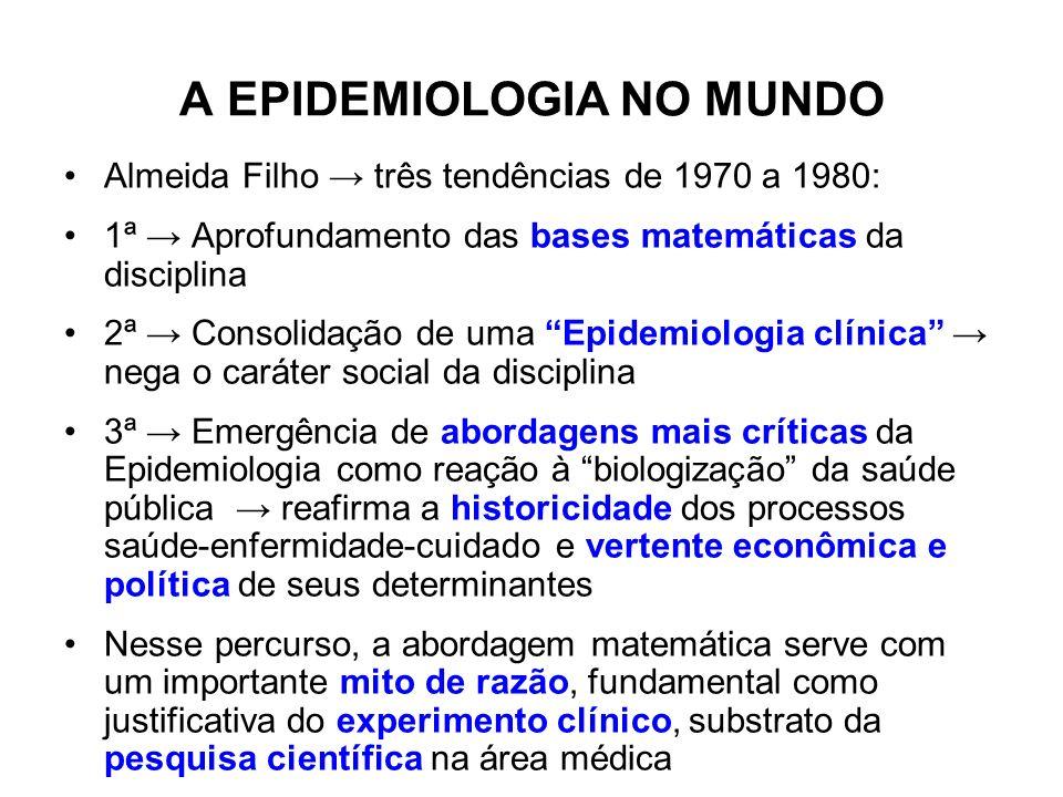 A EPIDEMIOLOGIA NO MUNDO Almeida Filho três tendências de 1970 a 1980: 1ª Aprofundamento das bases matemáticas da disciplina 2ª Consolidação de uma Ep