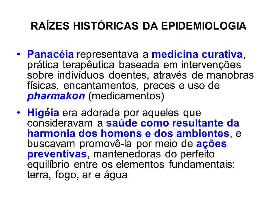 RAÍZES HISTÓRICAS DA EPIDEMIOLOGIA Panacéia representava a medicina curativa, prática terapêutica baseada em intervenções sobre indivíduos doentes, at