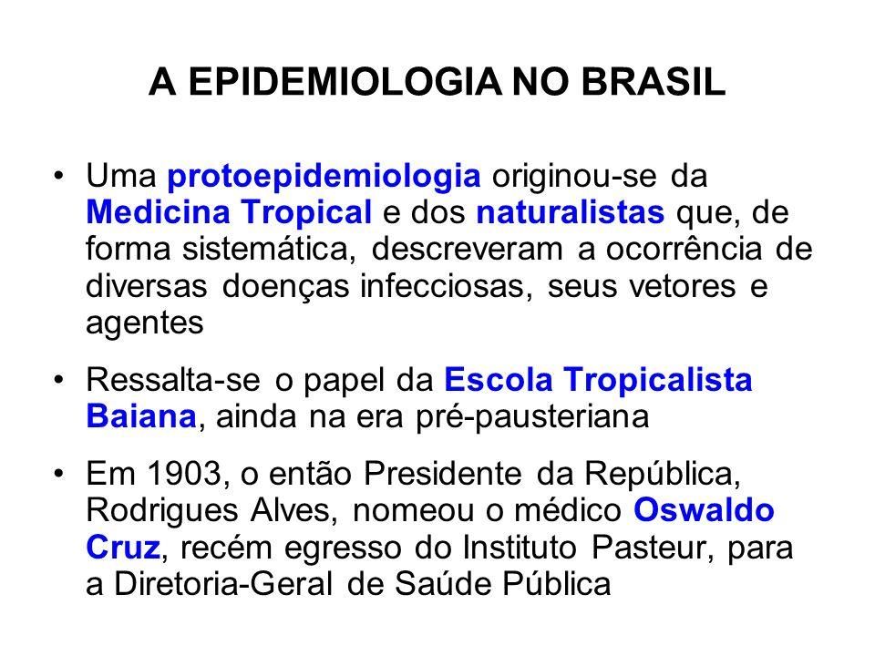 A EPIDEMIOLOGIA NO BRASIL Uma protoepidemiologia originou-se da Medicina Tropical e dos naturalistas que, de forma sistemática, descreveram a ocorrênc
