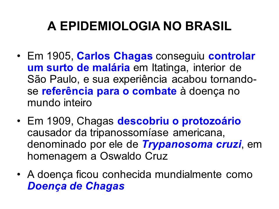 A EPIDEMIOLOGIA NO BRASIL Em 1905, Carlos Chagas conseguiu controlar um surto de malária em Itatinga, interior de São Paulo, e sua experiência acabou