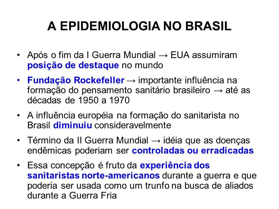 A EPIDEMIOLOGIA NO BRASIL Após o fim da I Guerra Mundial EUA assumiram posição de destaque no mundo Fundação Rockefeller importante influência na form