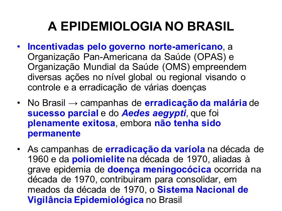 A EPIDEMIOLOGIA NO BRASIL Incentivadas pelo governo norte-americano, a Organização Pan-Americana da Saúde (OPAS) e Organização Mundial da Saúde (OMS)