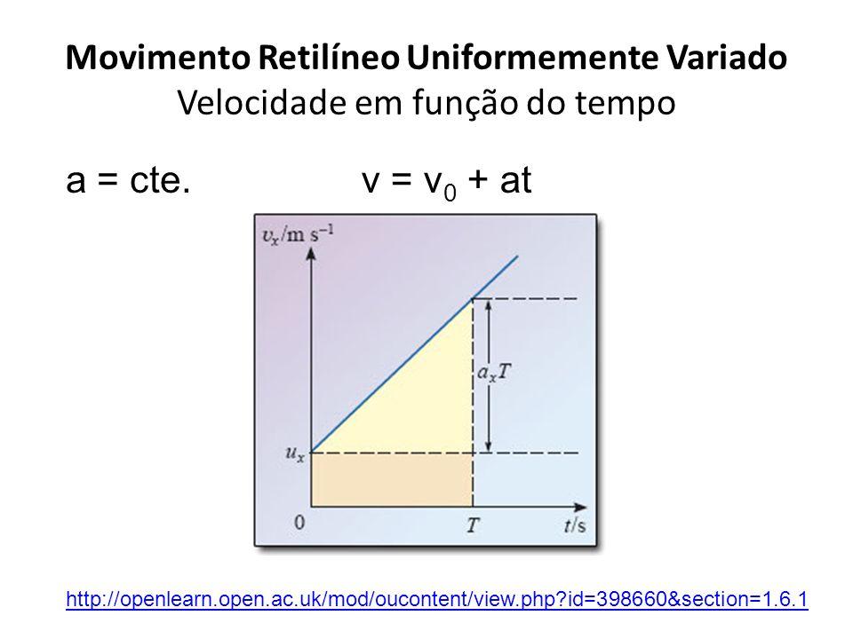 Movimento Retilíneo Uniformemente Variado Velocidade em função do tempo a = cte.v = v 0 + at http://openlearn.open.ac.uk/mod/oucontent/view.php?id=398