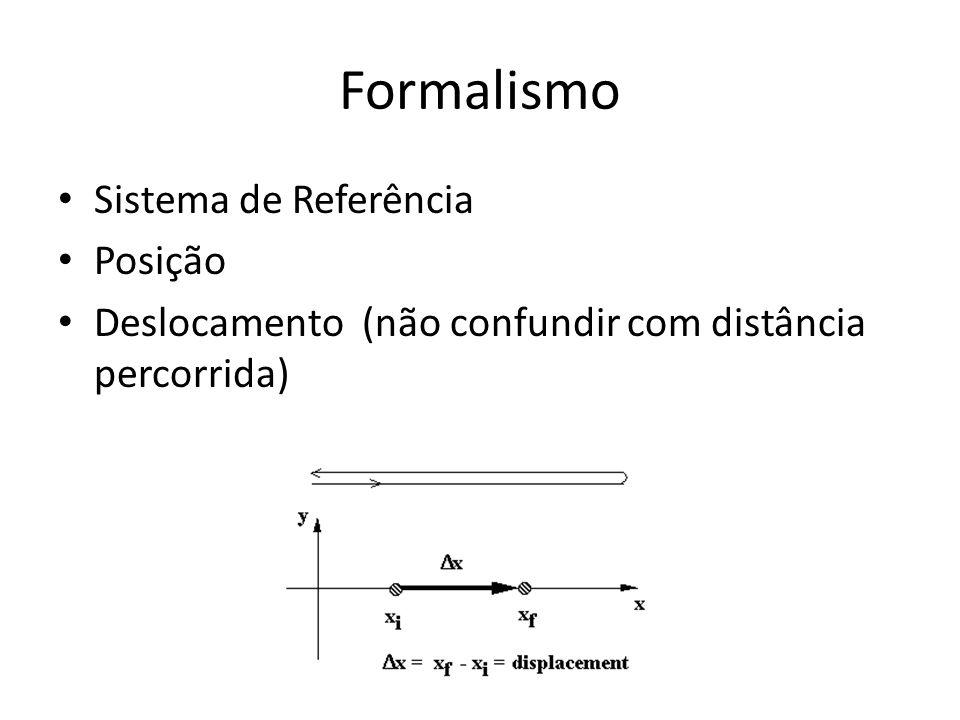Formalismo Sistema de Referência Posição Deslocamento (não confundir com distância percorrida)