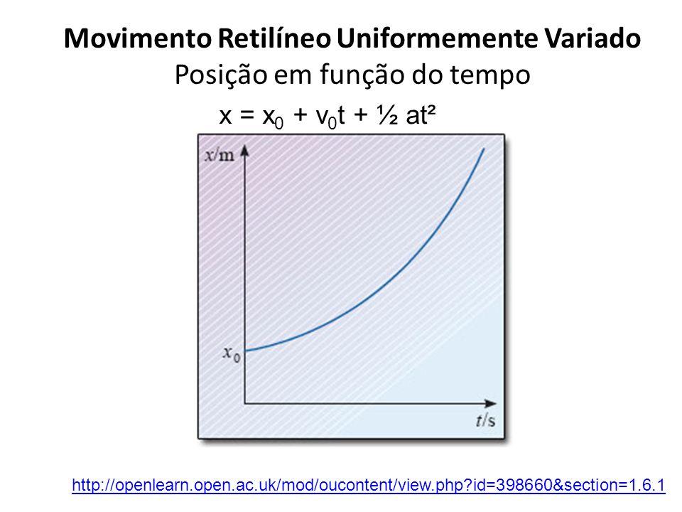 Movimento Retilíneo Uniformemente Variado Posição em função do tempo x = x 0 + v 0 t + ½ at² http://openlearn.open.ac.uk/mod/oucontent/view.php?id=398
