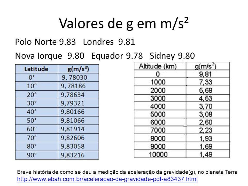 Valores de g em m/s² Polo Norte 9.83 Londres 9.81 Nova Iorque 9.80 Equador 9.78 Sidney 9.80 Breve história de como se deu a medição da aceleração da g