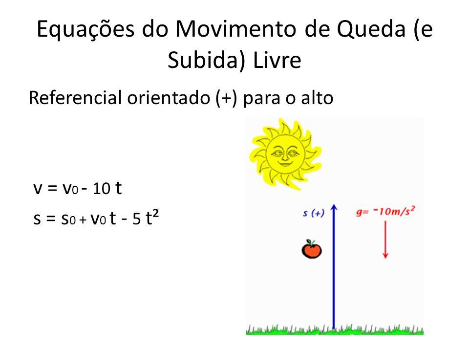Referencial orientado (+) para o alto v = v 0 - 10 t s = s 0 + v 0 t - 5 t² Equações do Movimento de Queda (e Subida) Livre