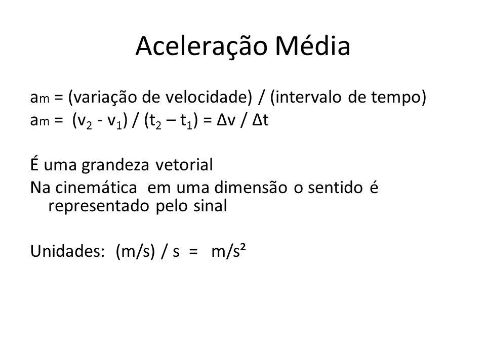 Aceleração Média a m = (variação de velocidade) / (intervalo de tempo) a m = (v 2 - v 1 ) / (t 2 – t 1 ) = Δv / Δt É uma grandeza vetorial Na cinemáti