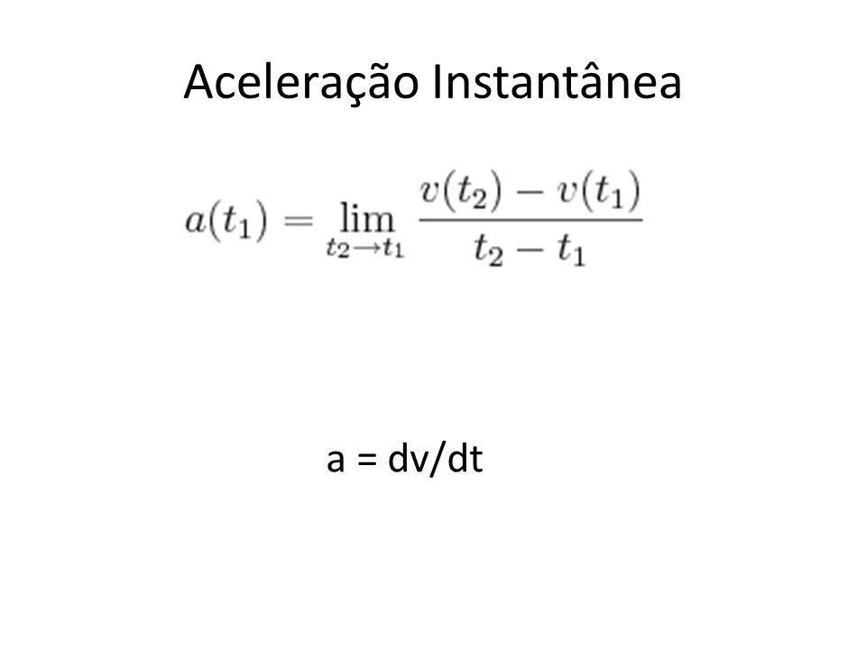 Aceleração Instantânea a = dv/dt