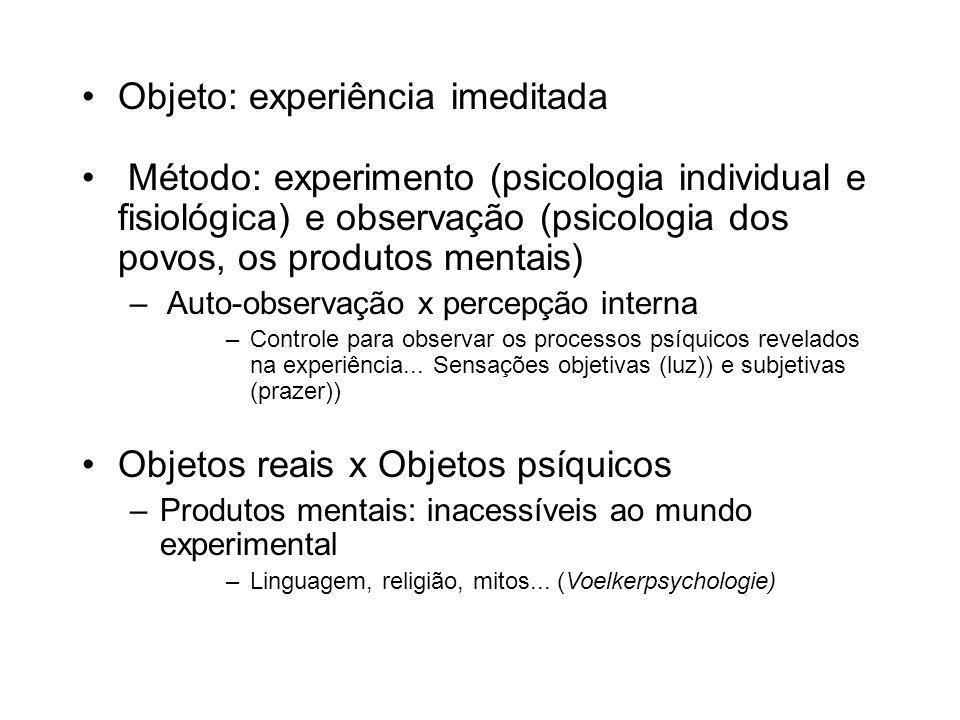 Objeto: experiência imeditada Método: experimento (psicologia individual e fisiológica) e observação (psicologia dos povos, os produtos mentais) – Auto-observação x percepção interna –Controle para observar os processos psíquicos revelados na experiência...