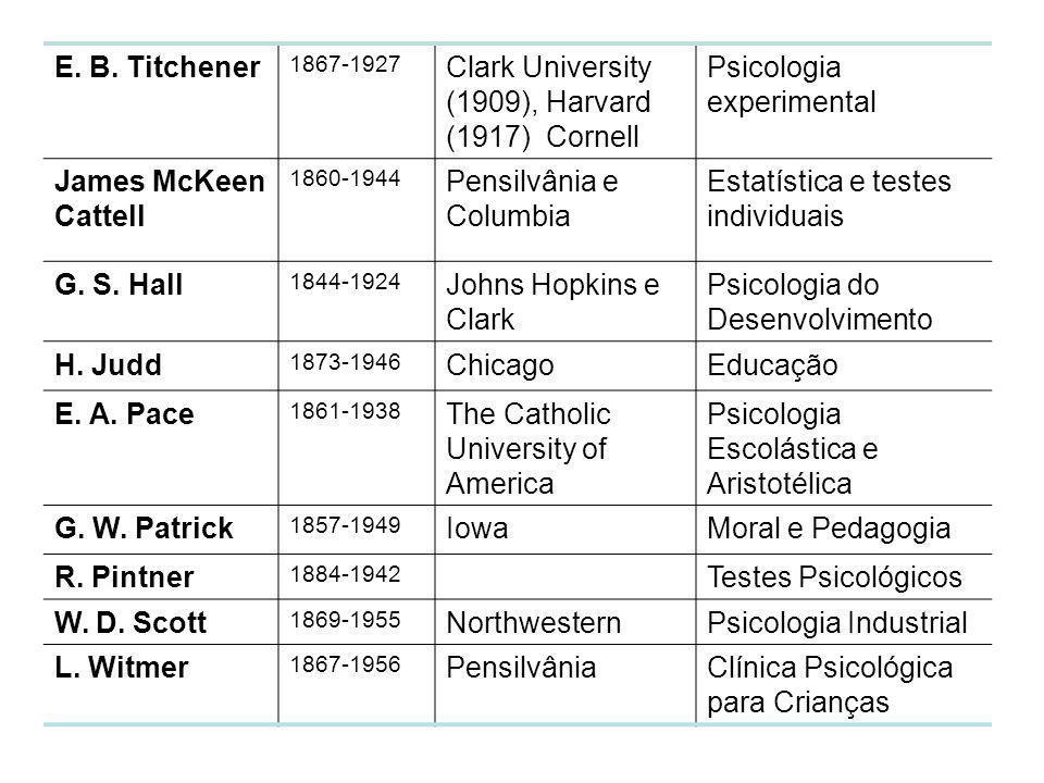 E. B. Titchener 1867-1927 Clark University (1909), Harvard (1917) Cornell Psicologia experimental James McKeen Cattell 1860-1944 Pensilvânia e Columbi