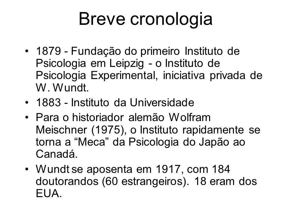 Breve cronologia 1879 - Fundação do primeiro Instituto de Psicologia em Leipzig - o Instituto de Psicologia Experimental, iniciativa privada de W.