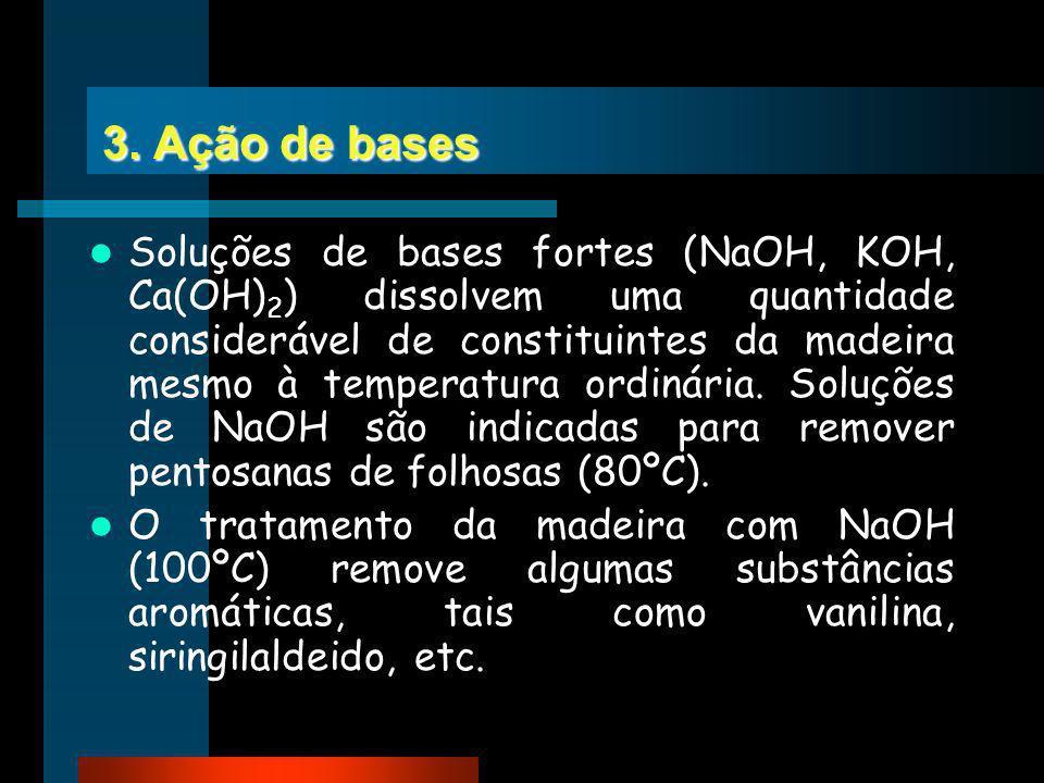 3. Ação de bases 3. Ação de bases Soluções de bases fortes (NaOH, KOH, Ca(OH) 2 ) dissolvem uma quantidade considerável de constituintes da madeira me