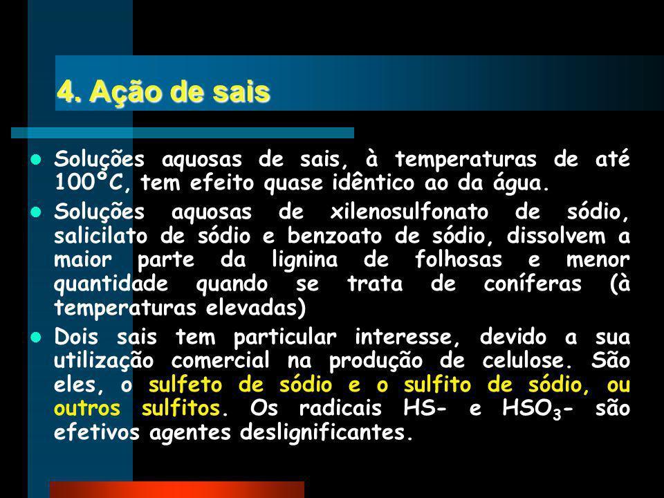 4. Ação de sais Soluções aquosas de sais, à temperaturas de até 100ºC, tem efeito quase idêntico ao da água. Soluções aquosas de xilenosulfonato de só