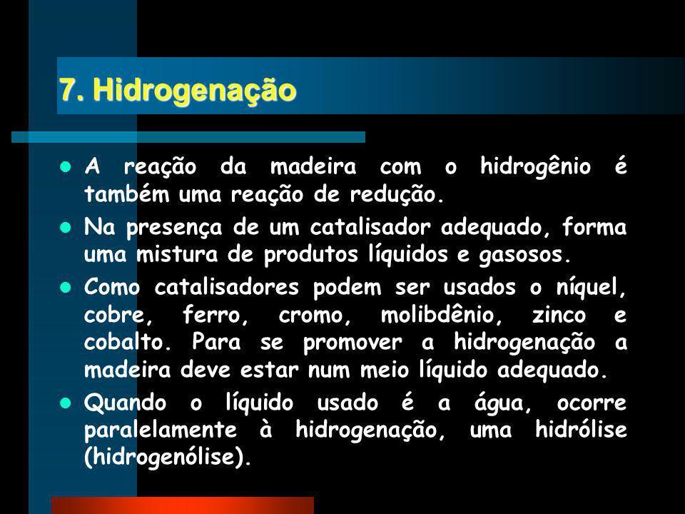 7. Hidrogenação A reação da madeira com o hidrogênio é também uma reação de redução. Na presença de um catalisador adequado, forma uma mistura de prod