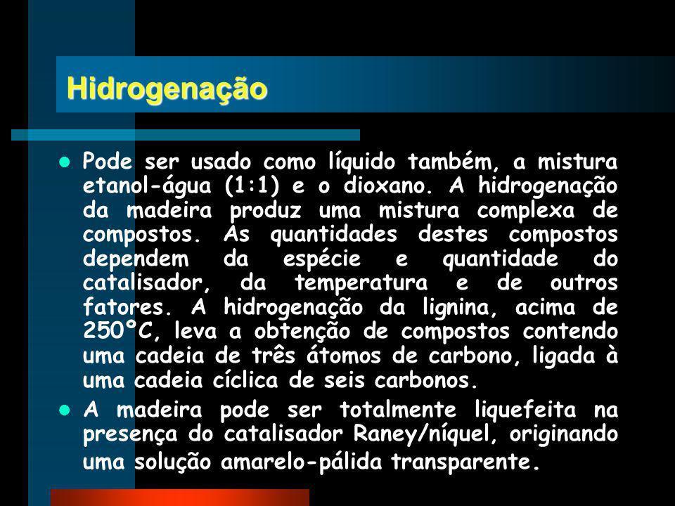 Hidrogenação Hidrogenação Pode ser usado como líquido também, a mistura etanol-água (1:1) e o dioxano. A hidrogenação da madeira produz uma mistura co