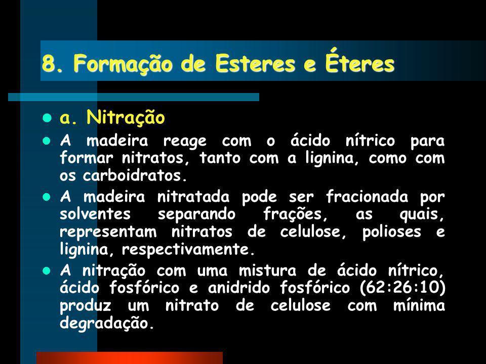8. Formação de Esteres e Éteres a. Nitração A madeira reage com o ácido nítrico para formar nitratos, tanto com a lignina, como com os carboidratos. A