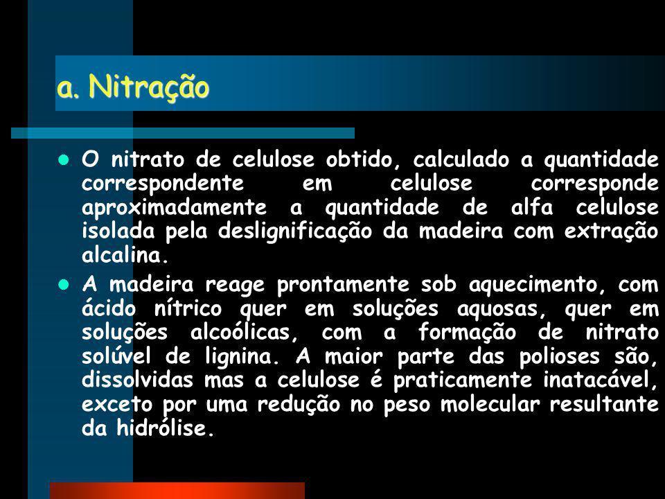 a. Nitração O nitrato de celulose obtido, calculado a quantidade correspondente em celulose corresponde aproximadamente a quantidade de alfa celulose