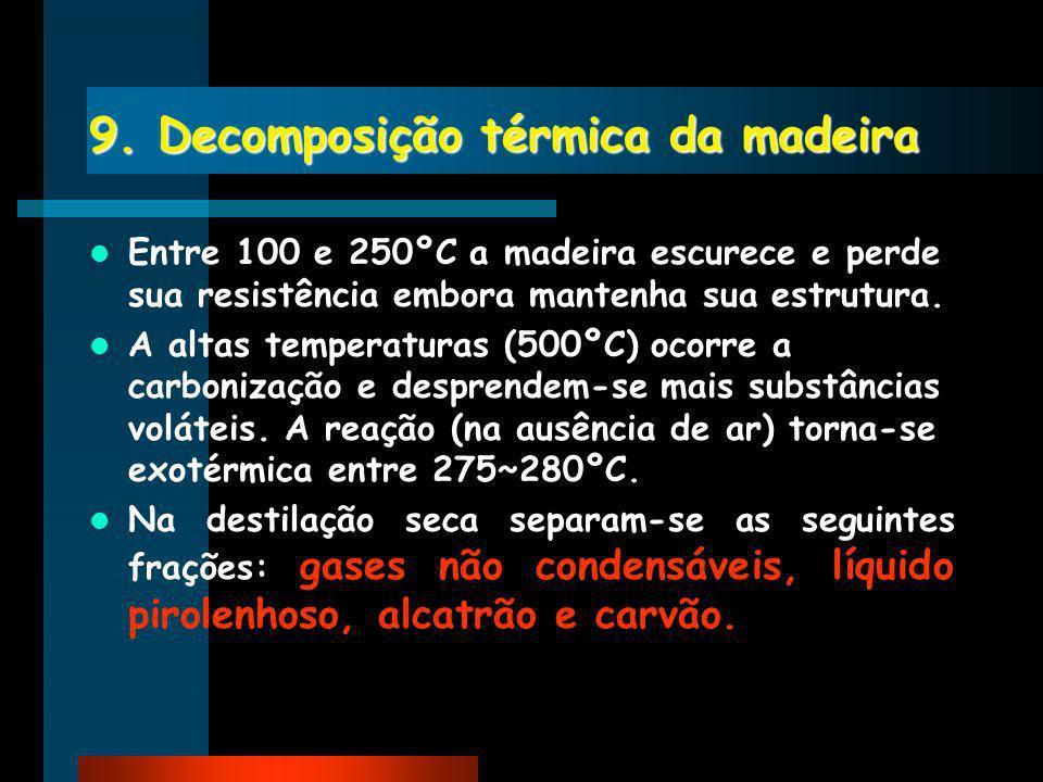 9. Decomposição térmica da madeira Entre 100 e 250ºC a madeira escurece e perde sua resistência embora mantenha sua estrutura. A altas temperaturas (5