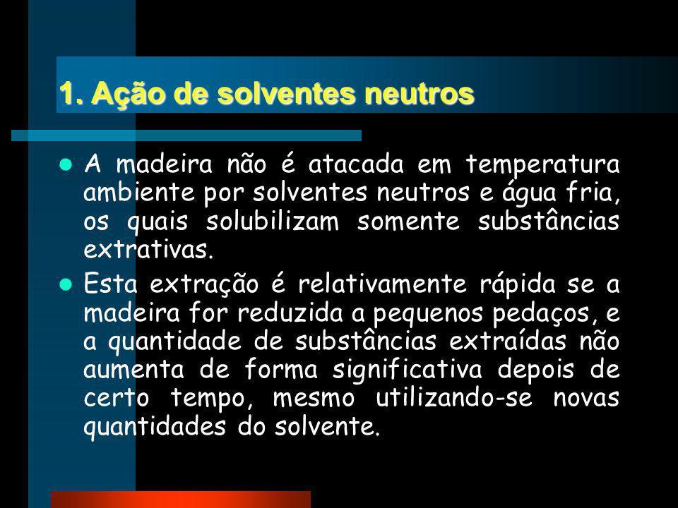 1. Ação de solventes neutros A madeira não é atacada em temperatura ambiente por solventes neutros e água fria, os quais solubilizam somente substânci