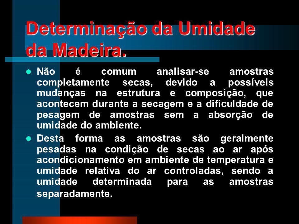 Determinação da Umidade da Madeira. Não é comum analisar-se amostras completamente secas, devido a possíveis mudanças na estrutura e composição, que a