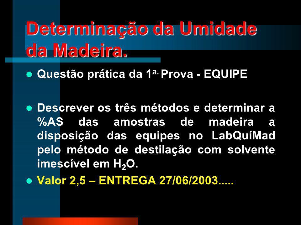 Determinação da Umidade da Madeira. Questão prática da 1 a. Prova - EQUIPE Descrever os três métodos e determinar a %AS das amostras de madeira a disp