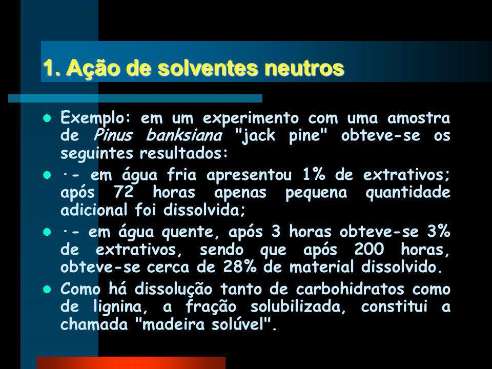 1. Ação de solventes neutros Exemplo: em um experimento com uma amostra de Pinus banksiana