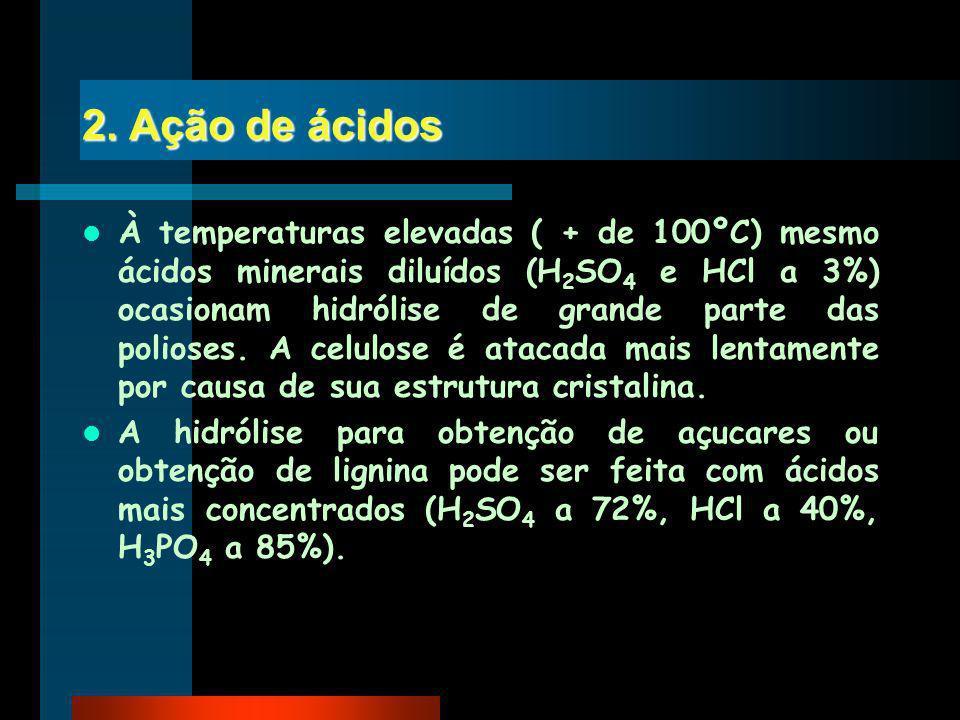 2. Ação de ácidos À temperaturas elevadas ( + de 100ºC) mesmo ácidos minerais diluídos (H 2 SO 4 e HCl a 3%) ocasionam hidrólise de grande parte das p