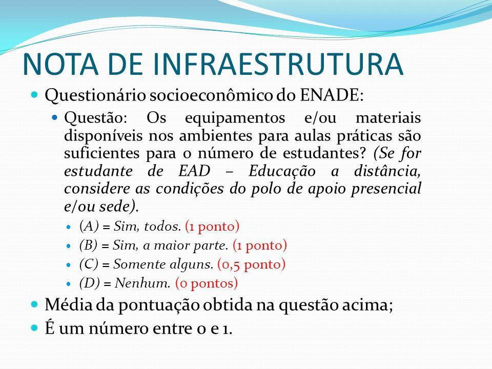 NOTA DE INFRAESTRUTURA Questionário socioeconômico do ENADE: Questão: Os equipamentos e/ou materiais disponíveis nos ambientes para aulas práticas são