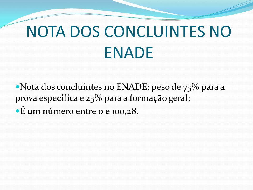 NOTA DOS CONCLUINTES NO ENADE Nota dos concluintes no ENADE: peso de 75% para a prova específica e 25% para a formação geral; É um número entre 0 e 10