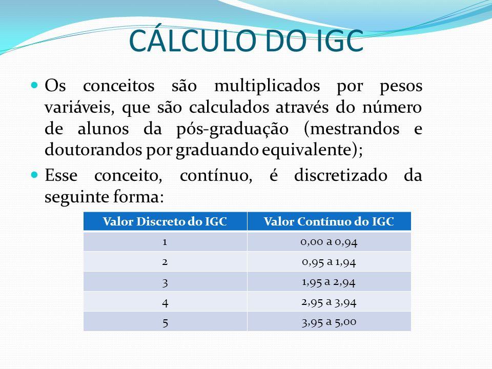 CÁLCULO DO IGC Os conceitos são multiplicados por pesos variáveis, que são calculados através do número de alunos da pós-graduação (mestrandos e douto
