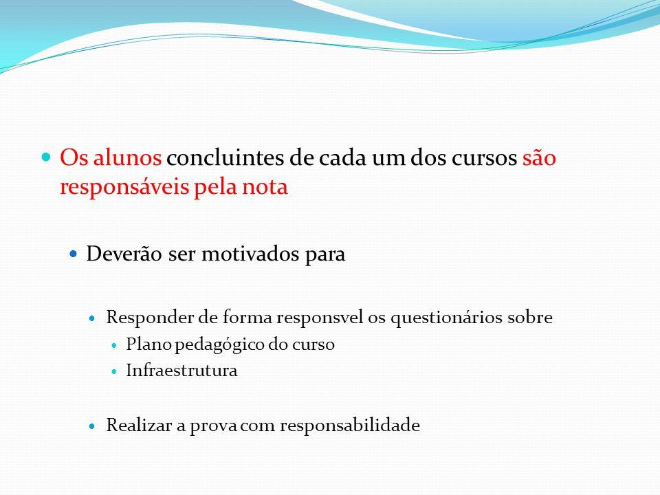 Os alunos concluintes de cada um dos cursos são responsáveis pela nota Deverão ser motivados para Responder de forma responsvel os questionários sobre