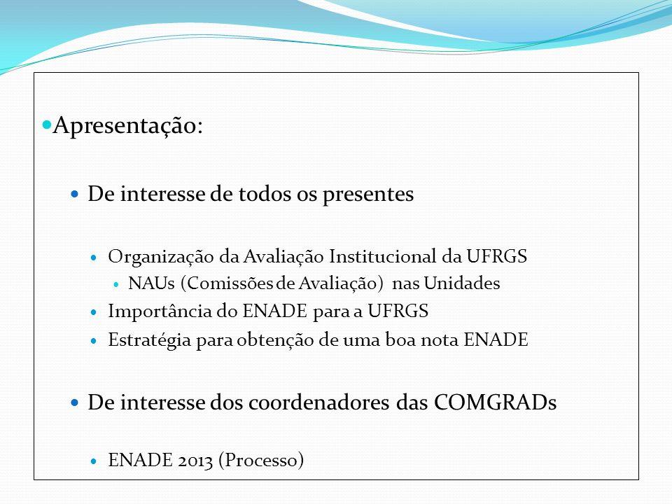 Apresentação: De interesse de todos os presentes Organização da Avaliação Institucional da UFRGS NAUs (Comissões de Avaliação) nas Unidades Importânci