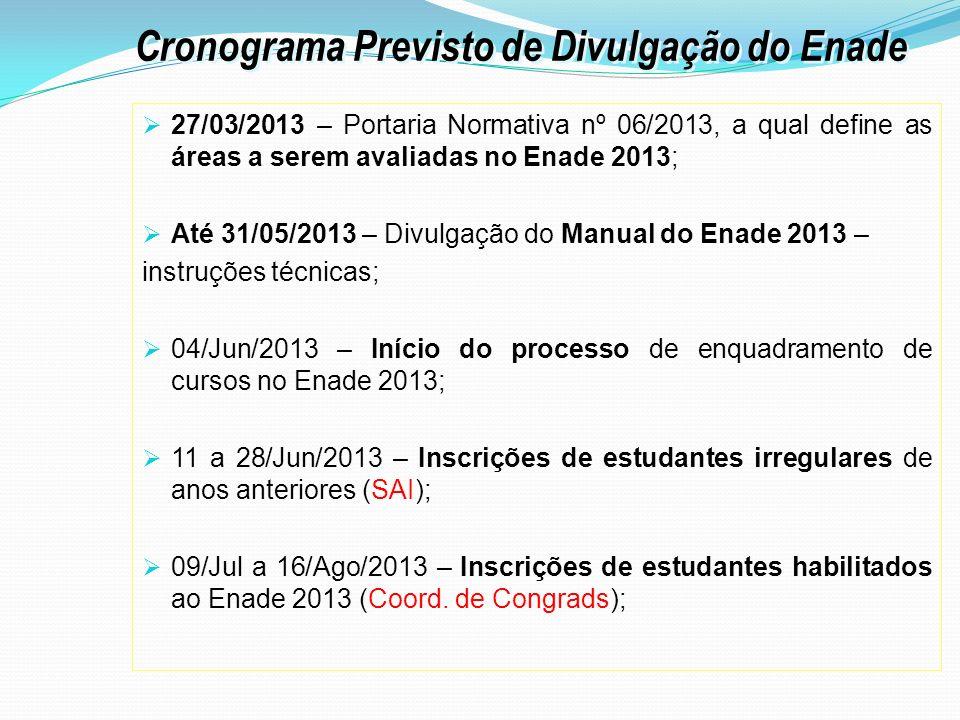 27/03/2013 – Portaria Normativa nº 06/2013, a qual define as áreas a serem avaliadas no Enade 2013; Até 31/05/2013 – Divulgação do Manual do Enade 201
