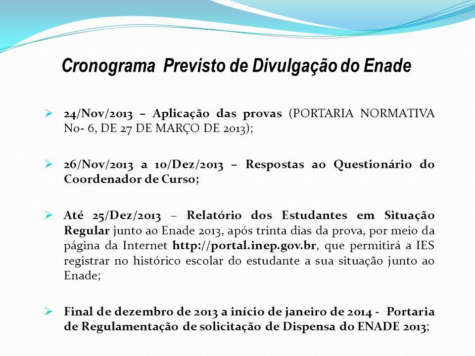 Cronograma Previsto de Divulgação do Enade 24/Nov/2013 – Aplicação das provas (PORTARIA NORMATIVA No- 6, DE 27 DE MARÇO DE 2013); 26/Nov/2013 a 10/Dez