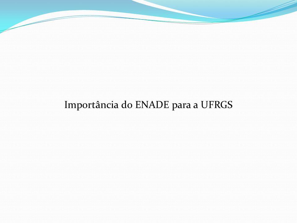 Importância do ENADE para a UFRGS
