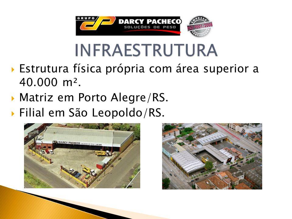 Estrutura física própria com área superior a 40.000 m². Matriz em Porto Alegre/RS. Filial em São Leopoldo/RS.