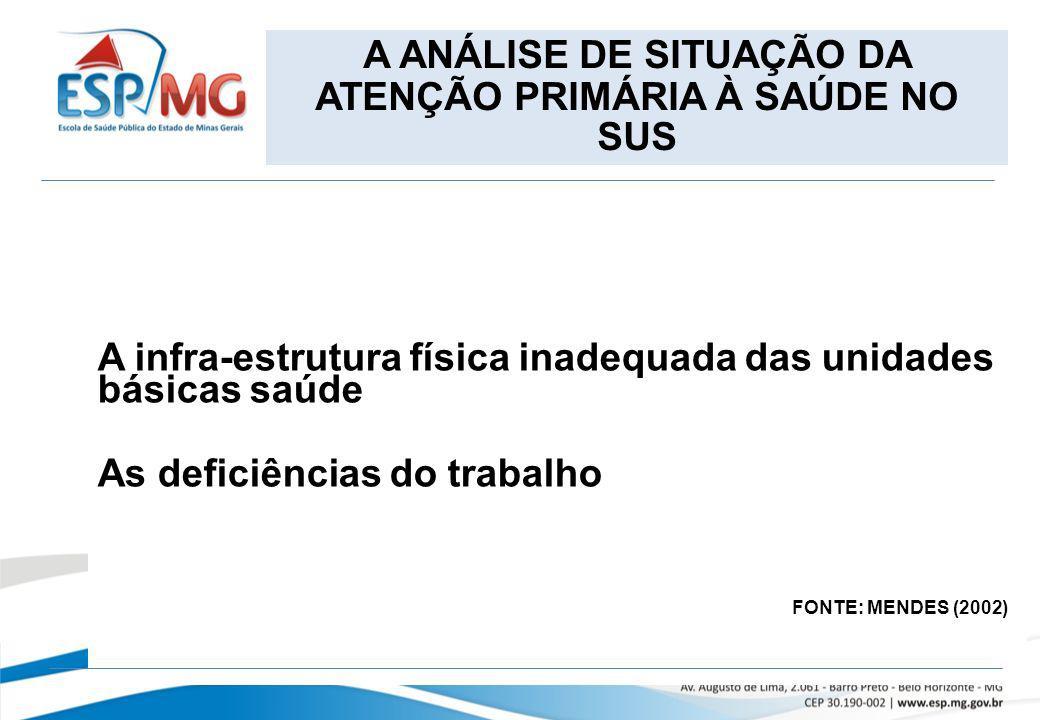 A infra-estrutura física inadequada das unidades básicas saúde As deficiências do trabalho FONTE: MENDES (2002) A ANÁLISE DE SITUAÇÃO DA ATENÇÃO PRIMÁ