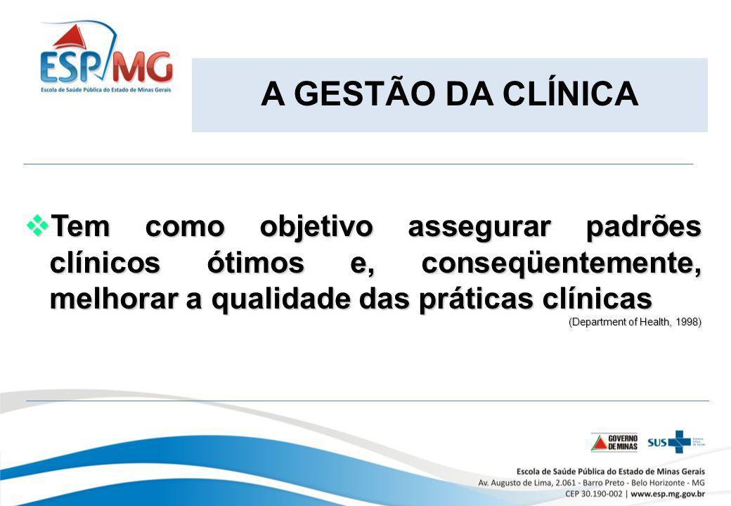 A GESTÃO DA CLÍNICA Tem como objetivo assegurar padrões clínicos ótimos e, conseqüentemente, melhorar a qualidade das práticas clínicas Tem como objet