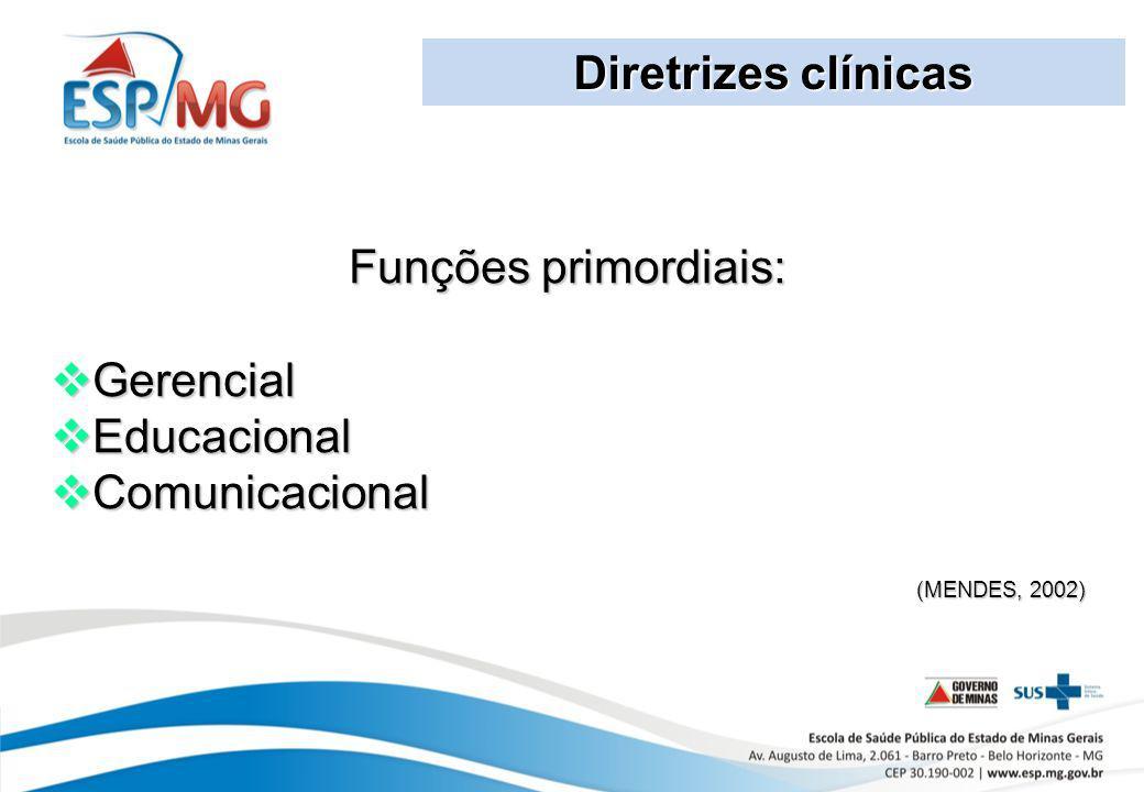 Diretrizes clínicas Funções primordiais: Gerencial Gerencial Educacional Educacional Comunicacional Comunicacional (MENDES, 2002)