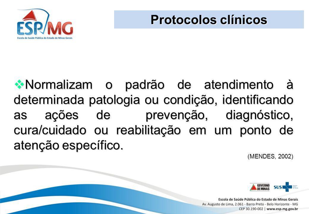 Protocolos clínicos Normalizam o padrão de atendimento à determinada patologia ou condição, identificando as ações de prevenção, diagnóstico, cura/cui