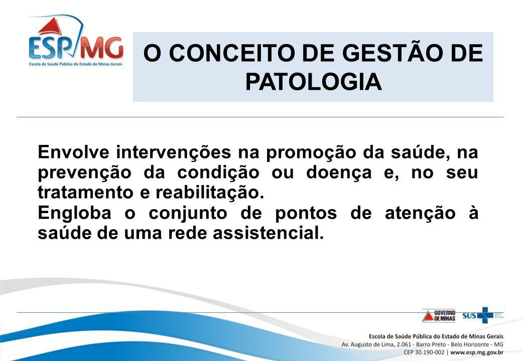 O CONCEITO DE GESTÃO DE PATOLOGIA Envolve intervenções na promoção da saúde, na prevenção da condição ou doença e, no seu tratamento e reabilitação. E