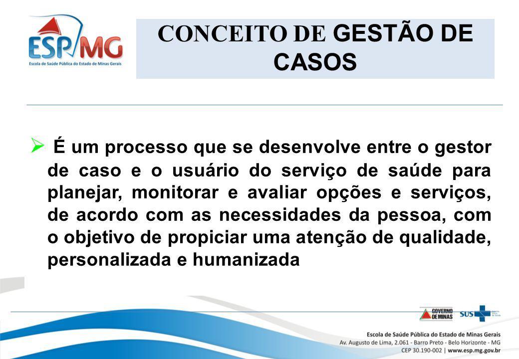 CONCEITO DE GESTÃO DE CASOS É um processo que se desenvolve entre o gestor de caso e o usuário do serviço de saúde para planejar, monitorar e avaliar